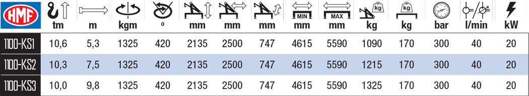 1100-KS-szczegoly-techniczne