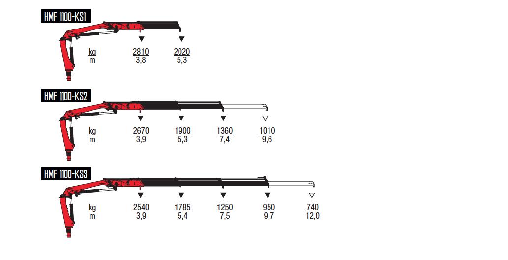 1100-KS-wykresy-udzwigow