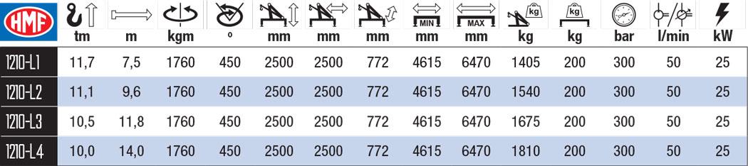 1210-L-szczegoly-techniczne