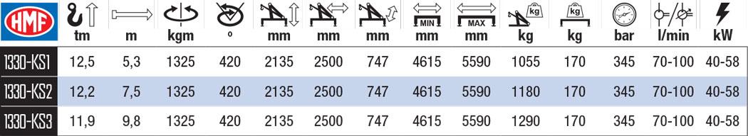 1330-KS-szczegoly-techniczne