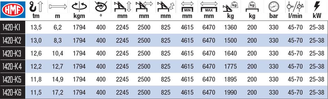 1420K-RC-szczegoly-techniczne
