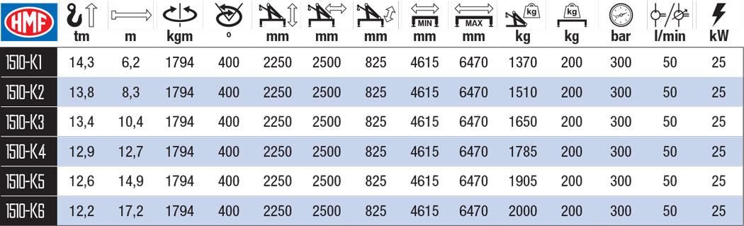 1510-K-szczegoly-techniczne