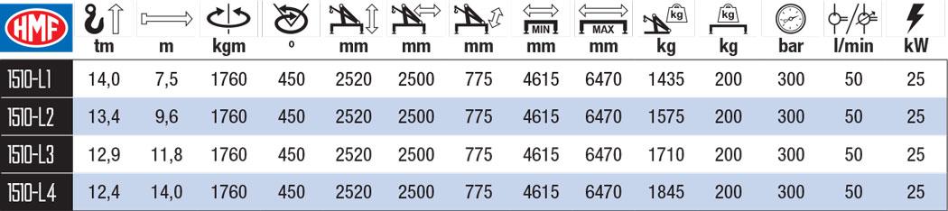 1510-L-szczegoly-techniczne