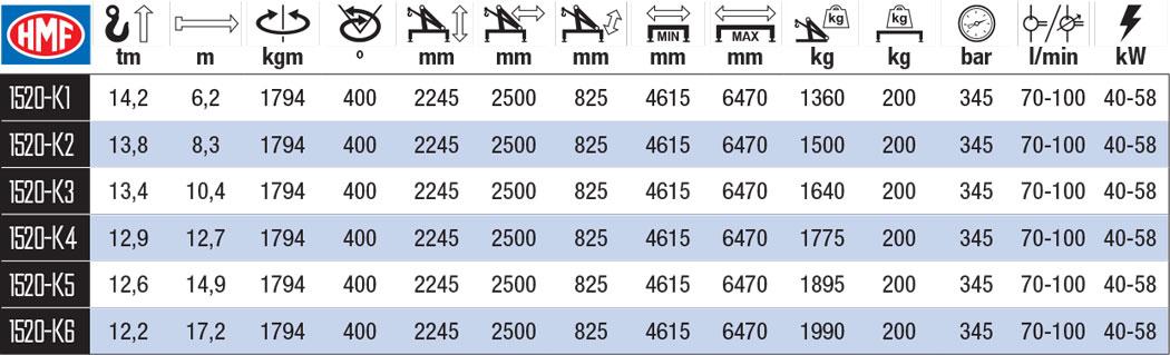 1520-K-szczegoly-techniczne