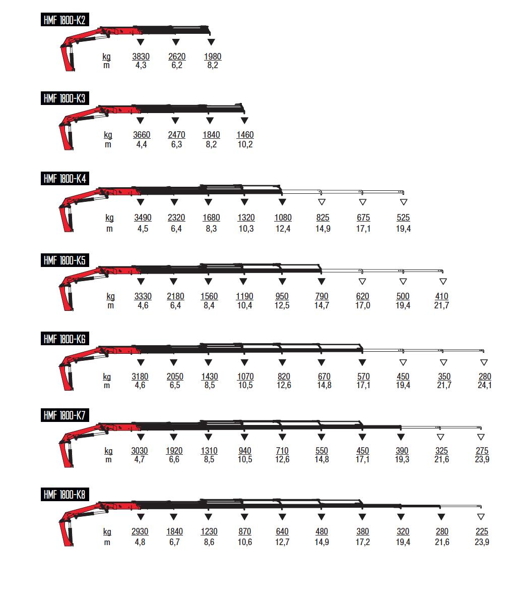 1800-K-wykresy-udzwigow