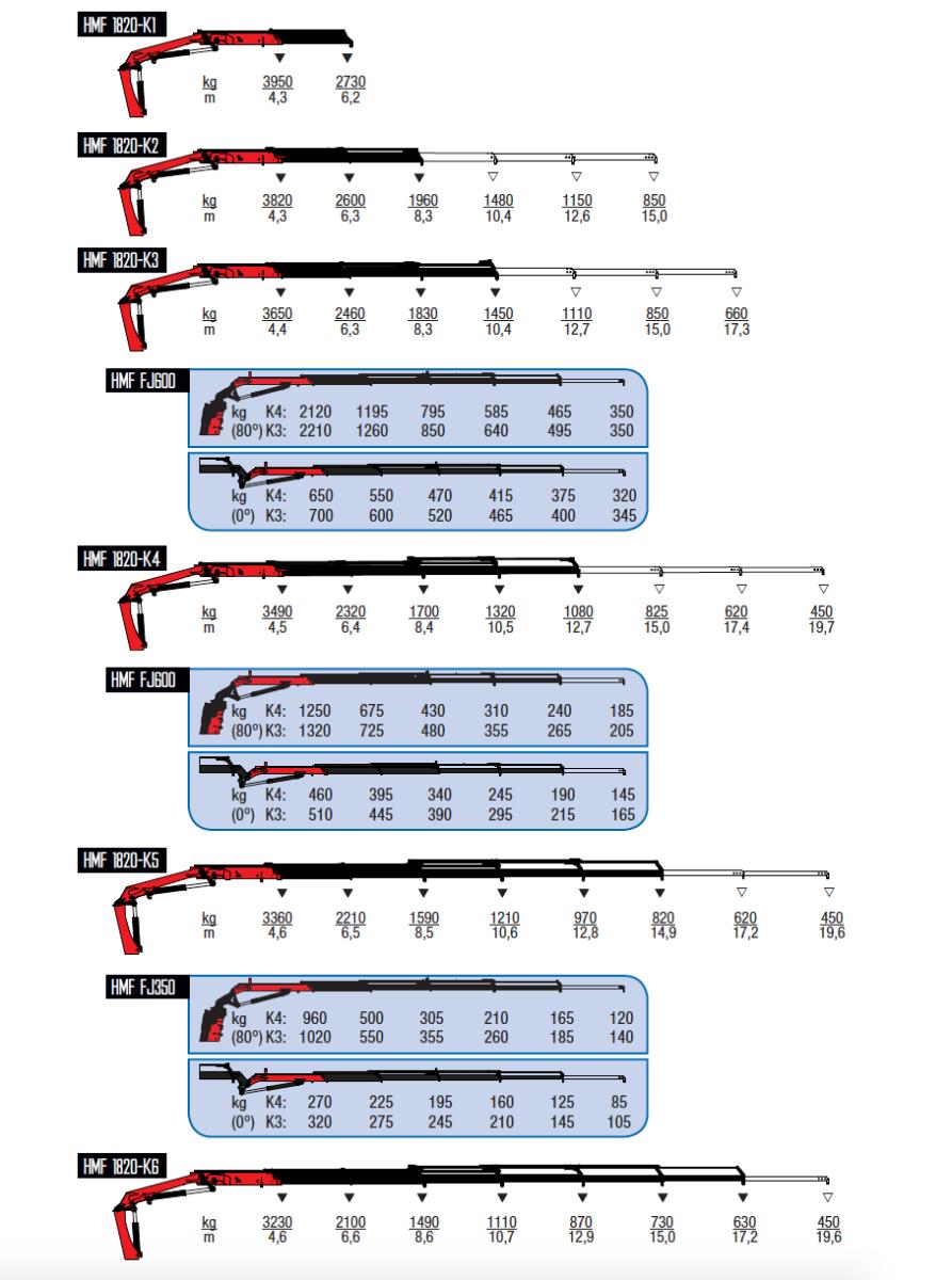 1820-K-wykresy-udzwigow