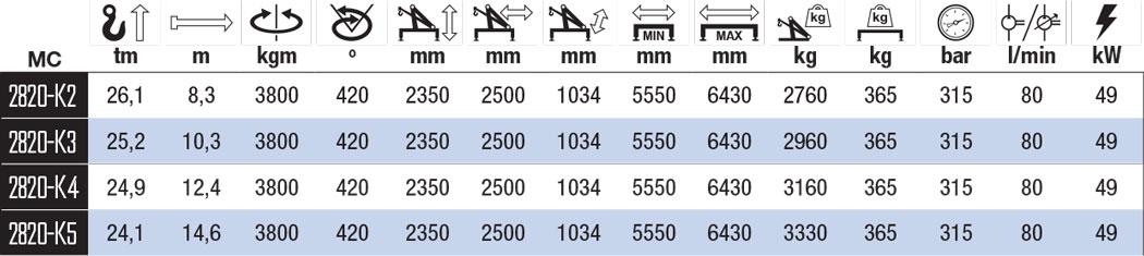 2820K-MC-szczegoly-techniczne