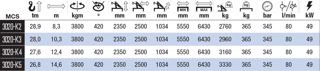3020K-MCS-szczegoly-techniczne