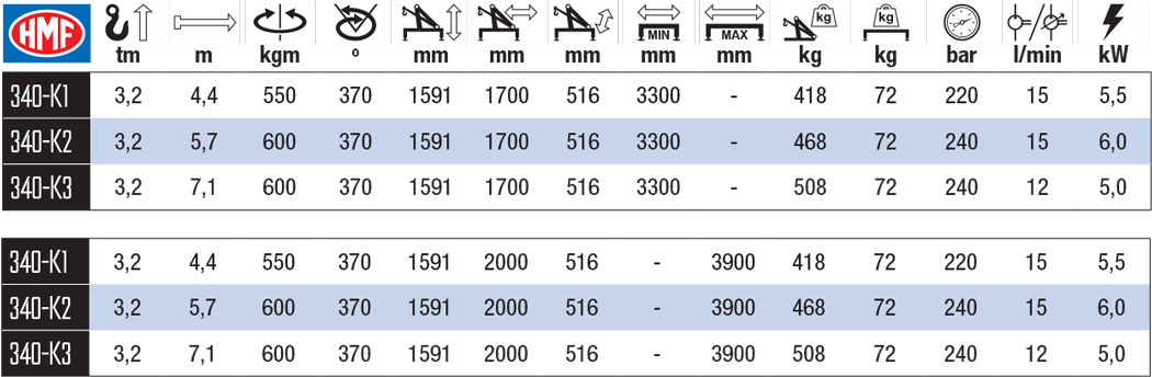 340-K-szczegoly-techniczne