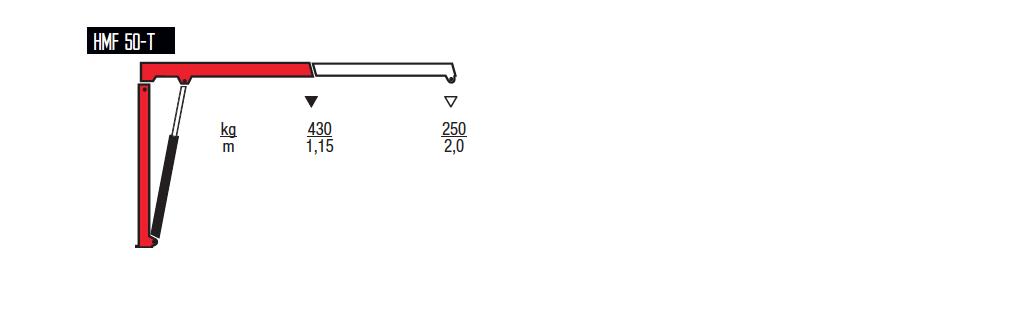 50-T-wykresy-udzwigow
