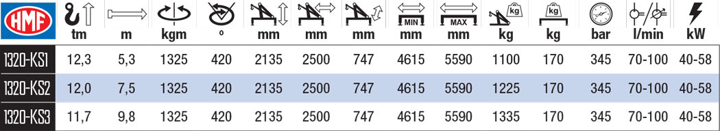 1320-KS-szczegoly-techniczne