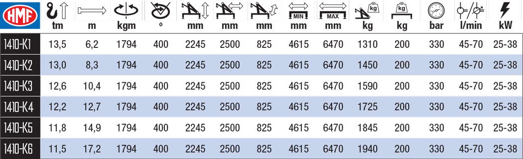 1410K-RC-szczegoly-techniczne