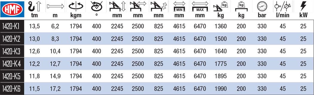 1420-K-szczegoly-techniczne