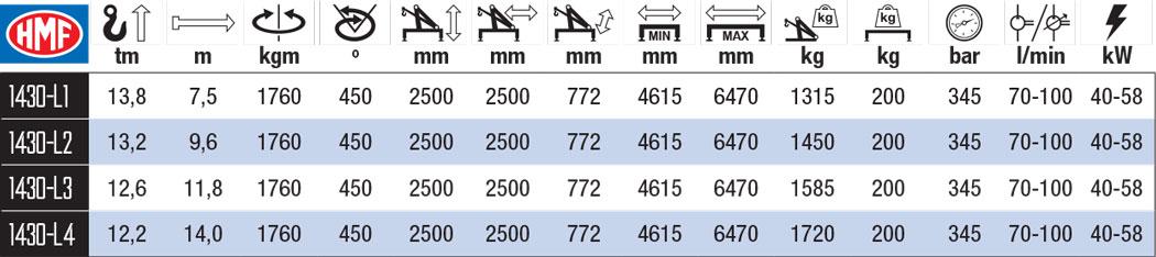 1430-L-szczegoly-techniczne