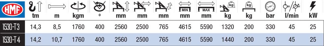1530-T-szczegoly-techniczne