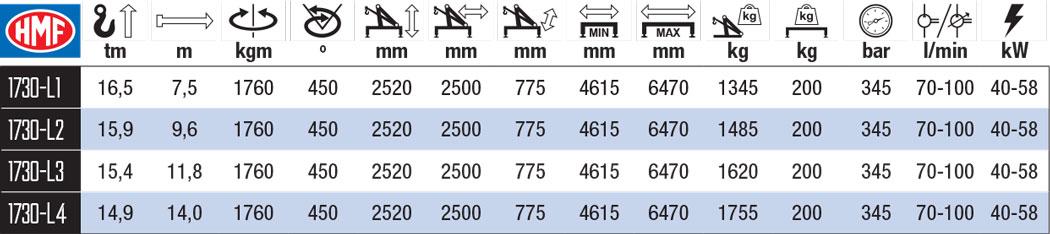 1730-L-szczegoly-techniczne