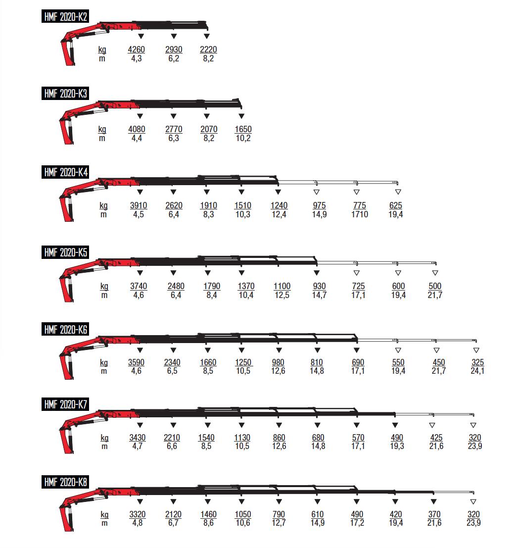 2020-K-wykresy-udzwigow