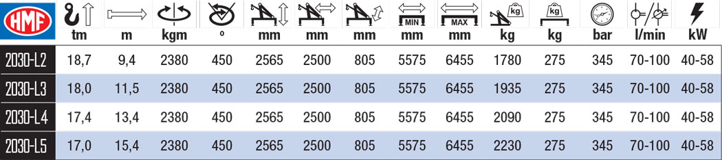 2030-L-szczegoly-techniczne