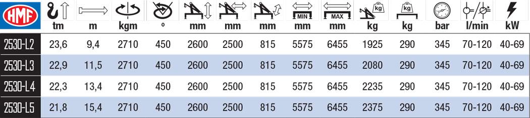 2530-L-szczegoly-techniczne