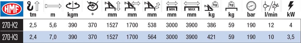 270-K-szczegoly-techniczne