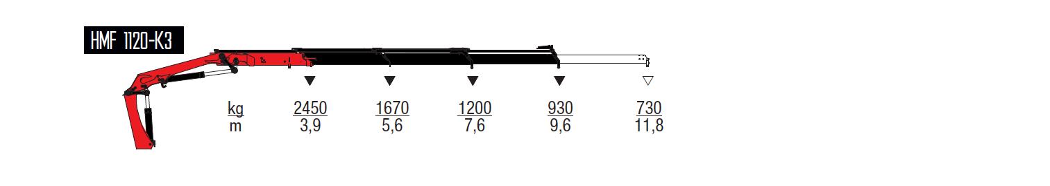 1120-K3-wykresy-udzwigow