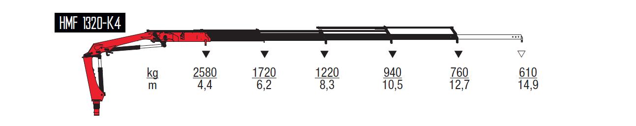 1320-K4-wykresy-udzwigow
